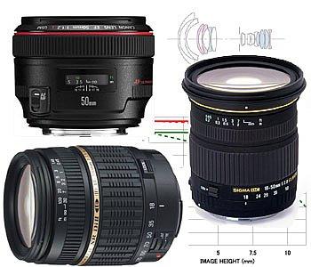 Ceny fotografů